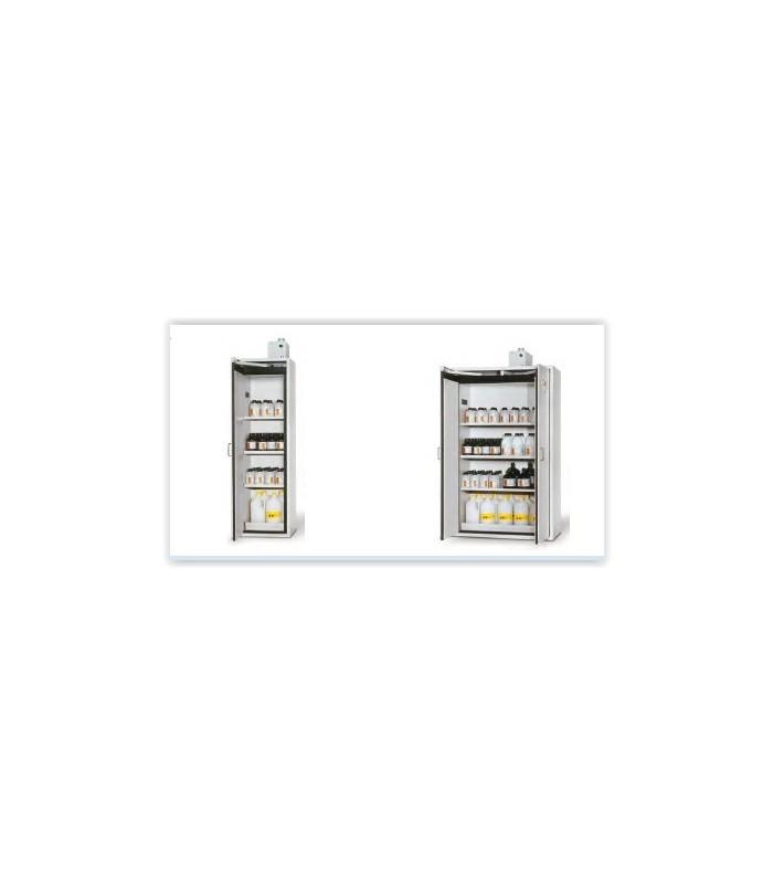 Standard PAH 10 compusi 2000ug/ml in Clorura de metilen