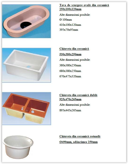 chiuvete din ceramica